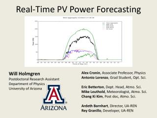 Real-Time PV Power Forecasting