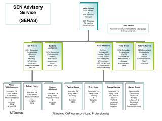 SEN Advisory Service  (SENAS)