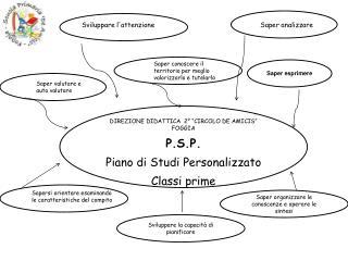 DIREZIONE DIDATTICA  2   CIRCOLO DE AMICIS  FOGGIA P.S.P. Piano di Studi Personalizzato Classi prime