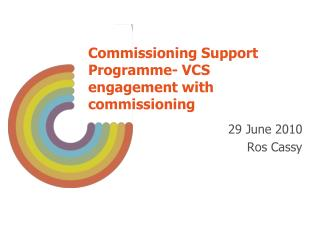Commissioning Support Programme- VCS engagement with commissioning