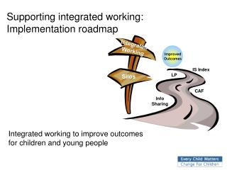 Supporting integrated working:  Implementation roadmap