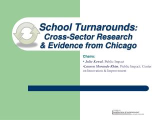 School Turnarounds : Cross-Sector Research  & Evidence from Chicago