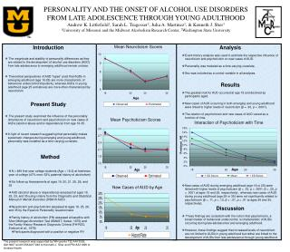 PERSONALITY AND THE ONSET OF ALCOHOL USE DISORDERS  FROM LATE ADOLESCENCE THROUGH YOUNG ADULTHOOD