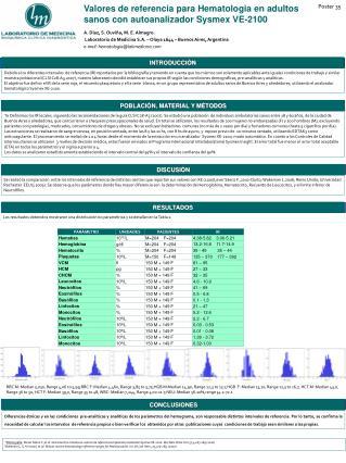 Los resultados obtenidos mostraron una distribuci�n no param�trica y se detallan en la Tabla 1.