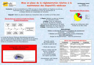 Mise en place de la réglementation relative à la maintenance des dispositifs médicaux