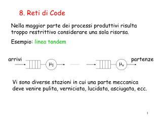 8. Reti di Code