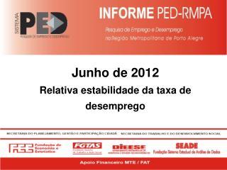 Junho de 2012 Relativa estabilidade da taxa de desemprego