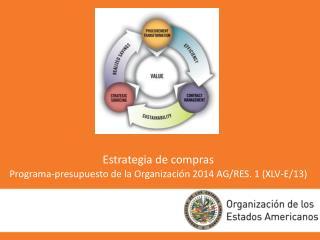 Estrategia de compras Programa-presupuesto de la Organización 2014 AG/RES. 1 (XLV-E/13)