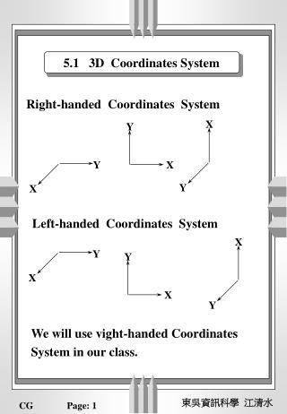5.1   3D  Coordinates System