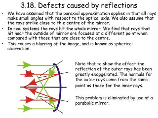 3.18. Defects caused by reflections