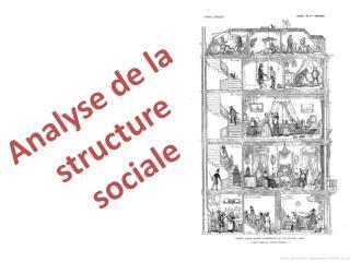 Analyse de la structure sociale