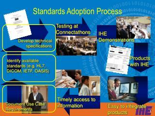 Standards Adoption Process
