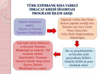 KVİKS PROGRAM