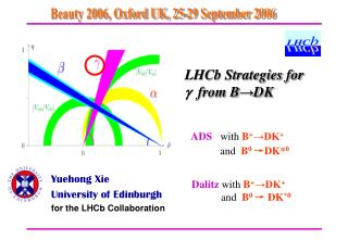 LHCb Strategies for  g   from B → DK
