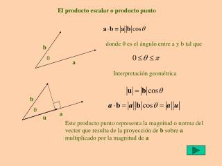 El producto escalar o producto punto