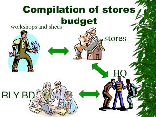 Compilation of stores budget