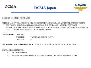 DCMA Japan