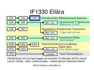 IF1330 Ell ra
