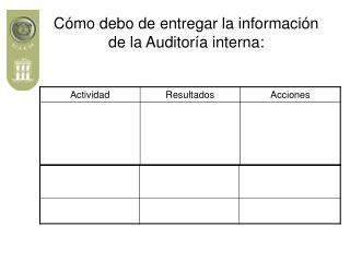 Cómo debo de entregar la información  de la Auditoría interna: