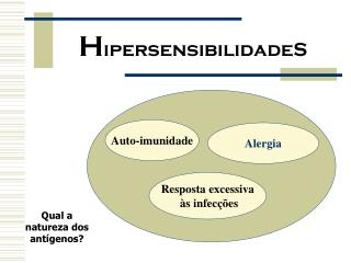 H ipersensibilidadeS