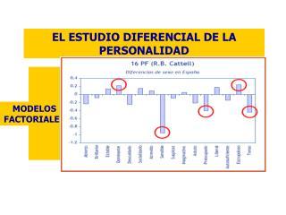 EL ESTUDIO DIFERENCIAL DE LA PERSONALIDAD