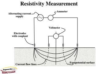 Resistivity Measurement