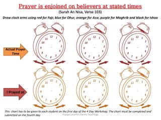 Prayer is enjoined on believers at stated times  (Surah An  Nisa , Verse 103)