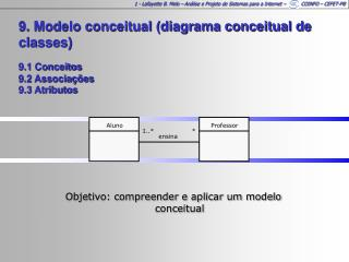 9. Modelo conceitual (diagrama conceitual de classes) 9.1 Conceitos 9.2 Associações 9.3 Atributos