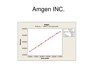amgen lab key 1 Amgen bruce wallace biotechnology lab program amgen bruce wallace biotechnology lab program  paters arizona test bank answers isotherm and isobar maps lab answer key.