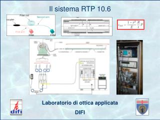 Laboratorio di ottica applicata DIFI