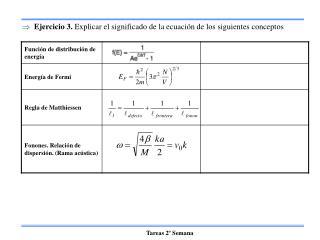 Ejercicio 3.  Explicar el significado de la ecuación de los siguientes conceptos