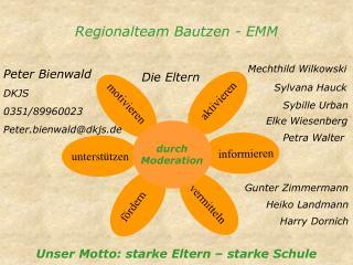 Regionalteam Bautzen - EMM