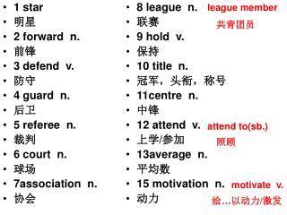 1 star 明星 2 forward  n. 前锋  3 defend  v. 防守  4 guard  n. 后卫   5 referee  n. 裁判  6 court  n. 球场