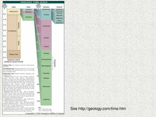 See geology