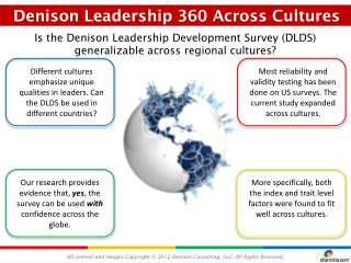 Denison Leadership 360 Across Cultures