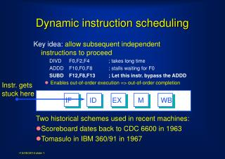 Dynamic instruction scheduling