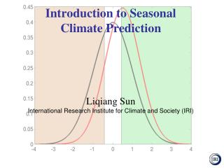 Weather forecast –  			Initial Condition problem Climate forecast –