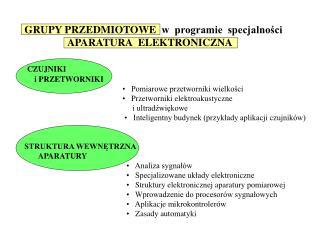 GRUPY PRZEDMIOTOWE w  programie  specjalności APARATURA  ELEKTRONICZNA CZUJNIKI
