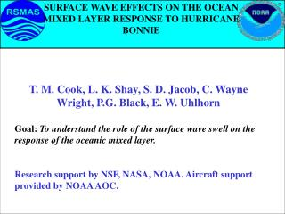 SURFACE WAVE EFFECTS ON THE OCEAN MIXED LAYER RESPONSE TO HURRICANE BONNIE