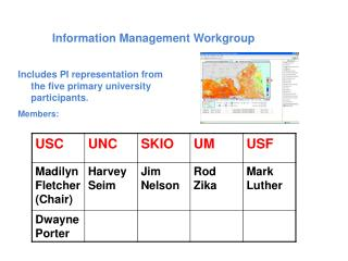 Information Management Workgroup