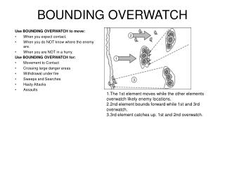BOUNDING OVERWATCH