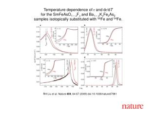 RH Liu  et al. Nature 459 , 64-67 (2009) doi:10.1038/nature0 7981