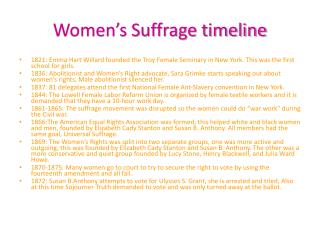 Women's Suffrage timeline