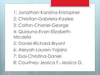 1: Jonathan- Kanisha -Kristopher 2: Christian-Gabriela-Kaylee 3: Colton-Chanel-George