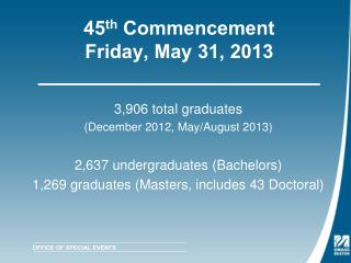 45 th  Commencement Friday, May 31, 2013 __________________________