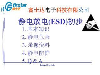 静电放电(ESD)初步