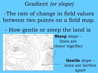 Gradient  (or slope) The rate of change in field values between two points on a field map.