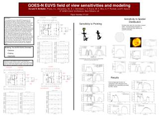 GOES-N EUVS field of view sensitivities and modeling