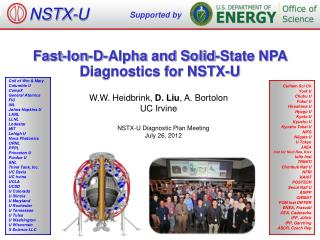 Fast-Ion-D-Alpha and Solid-State NPA Diagnostics for NSTX-U