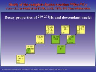 226 Ra +  48 Ca =  269-271 Hs + 3-5 n